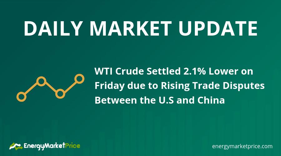 Daily (26 08 2019): WTI crude settled 2 1% lower on Friday